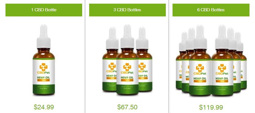 CBDPet Products