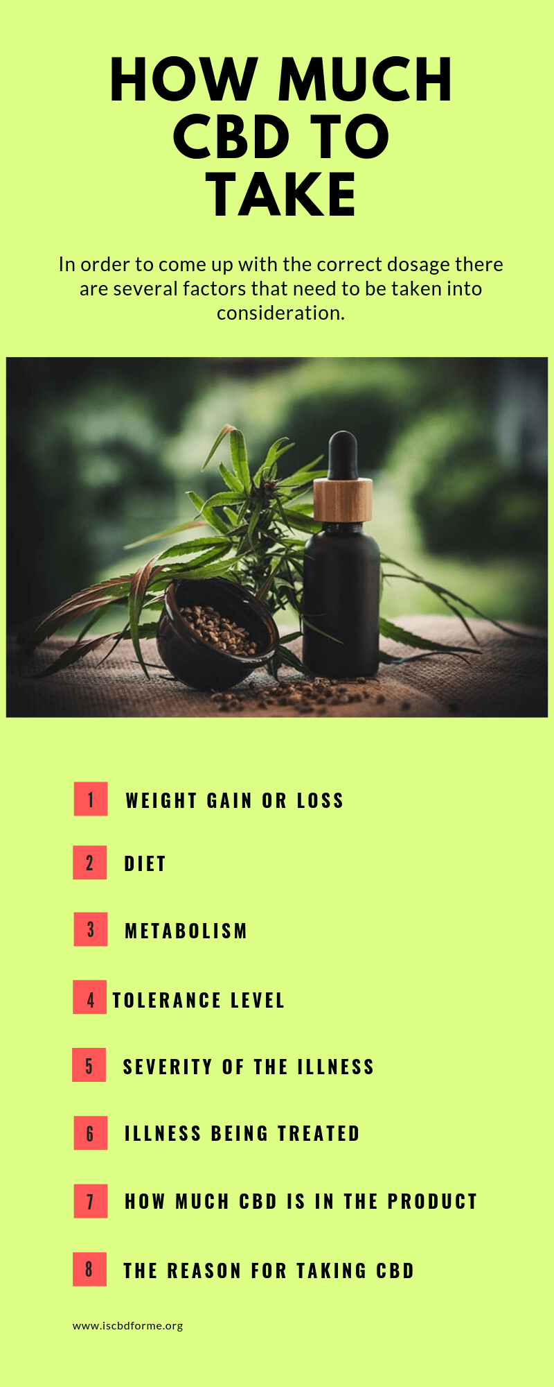 Infographic on CBD oil
